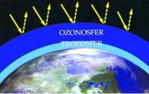Ozonosfer ve Troposfer